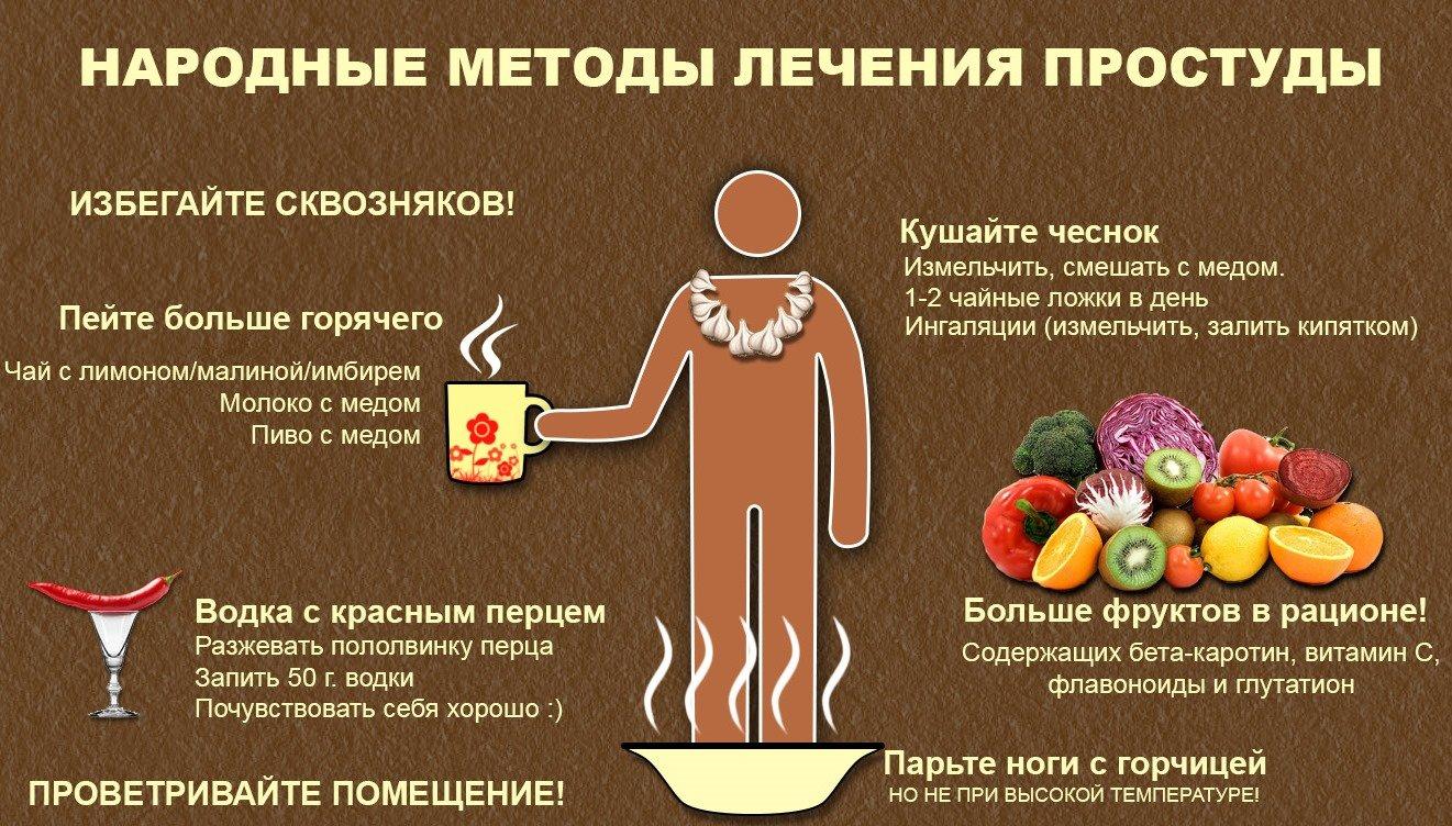 Растирание водкой при простуде